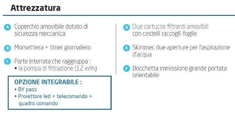 Descrizione tecnica impianto di filtrazione a zaino