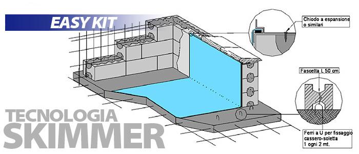 Costruzione piscina con casseri ESP polistirolo