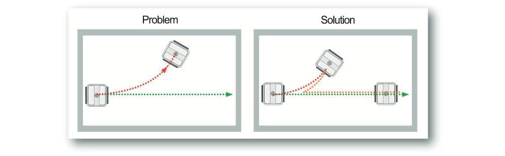 Correzione percorso robot piscina con giroscopio